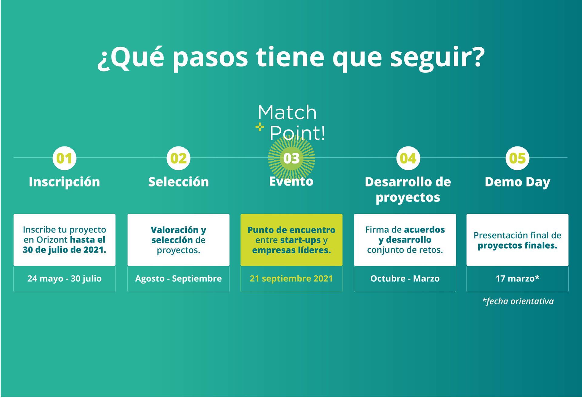 Recursos-web-orizont_Mesa-de-trabajo-1
